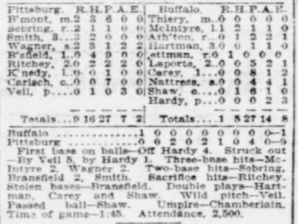 Game Rewind: Pirates at Buffalo, September 29, 1903
