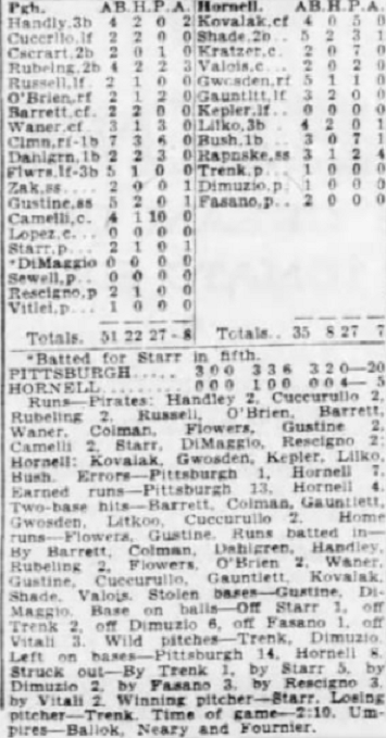 Game Rewind: Pirates vs Hornell, July 17, 1944